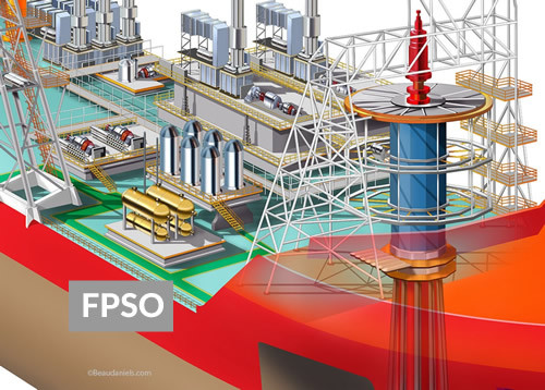 What are MOPUs and FPSOs? | Oil & Gas IQ