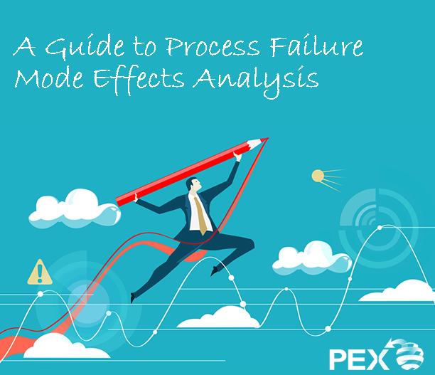 A guide to Process Failure Mode Effects Analysis (PFMEA)