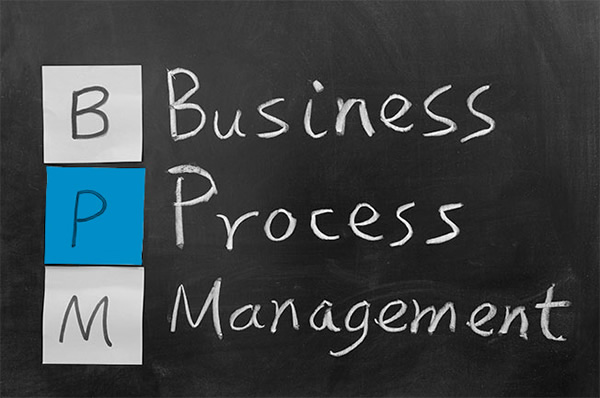 Business Process Management on a chalkboard