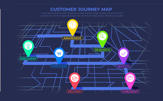 Customer experience specialist, customer engagement strategy, cx analytics, cx success, customer data, customer data and analytics, customer journey mapping, customer data,