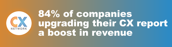 84% of companies upgrading their CX report a boost in revenue.