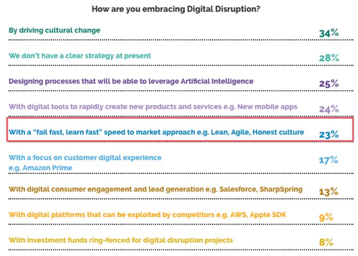 digital_disruption_2