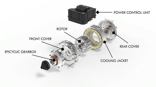 Can modern e-motors dispel power-density concerns
