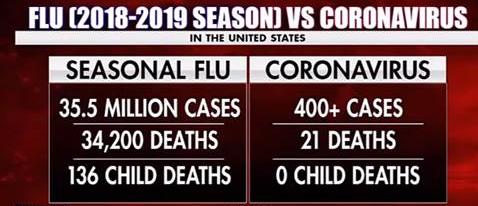 flu_coronavirus