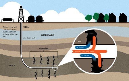 What is fracking? | Oil & Gas IQ
