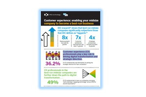 Image of customer experience strategy statistics