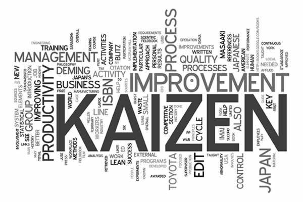 Introduction to the Concept of Gemba Kaizen