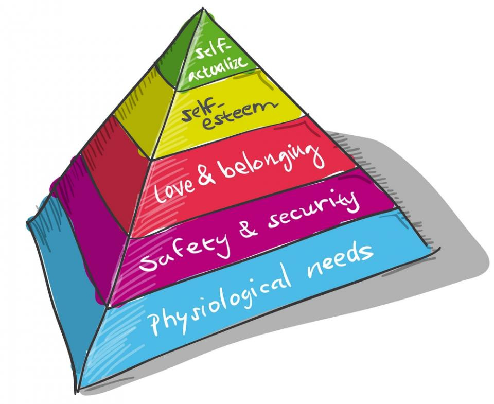 employee connection_Maslow's Hierarchy of Needs
