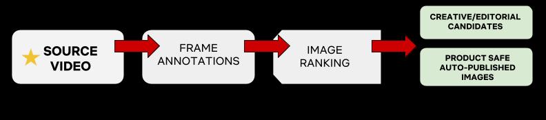 netflix_image