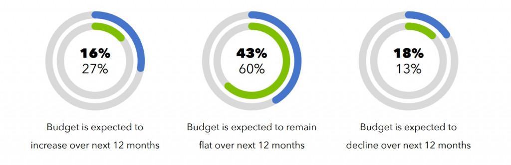 opex_budgets_1