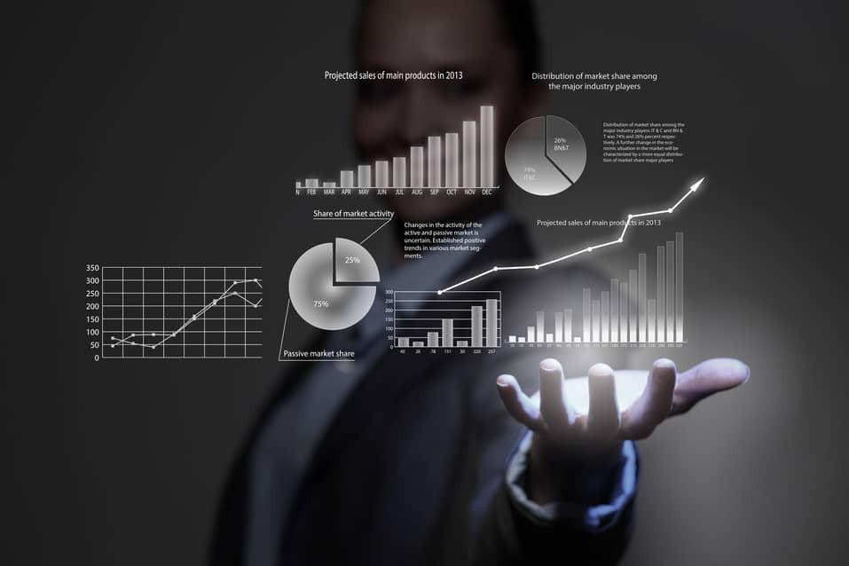 Prescriptive analytics HR