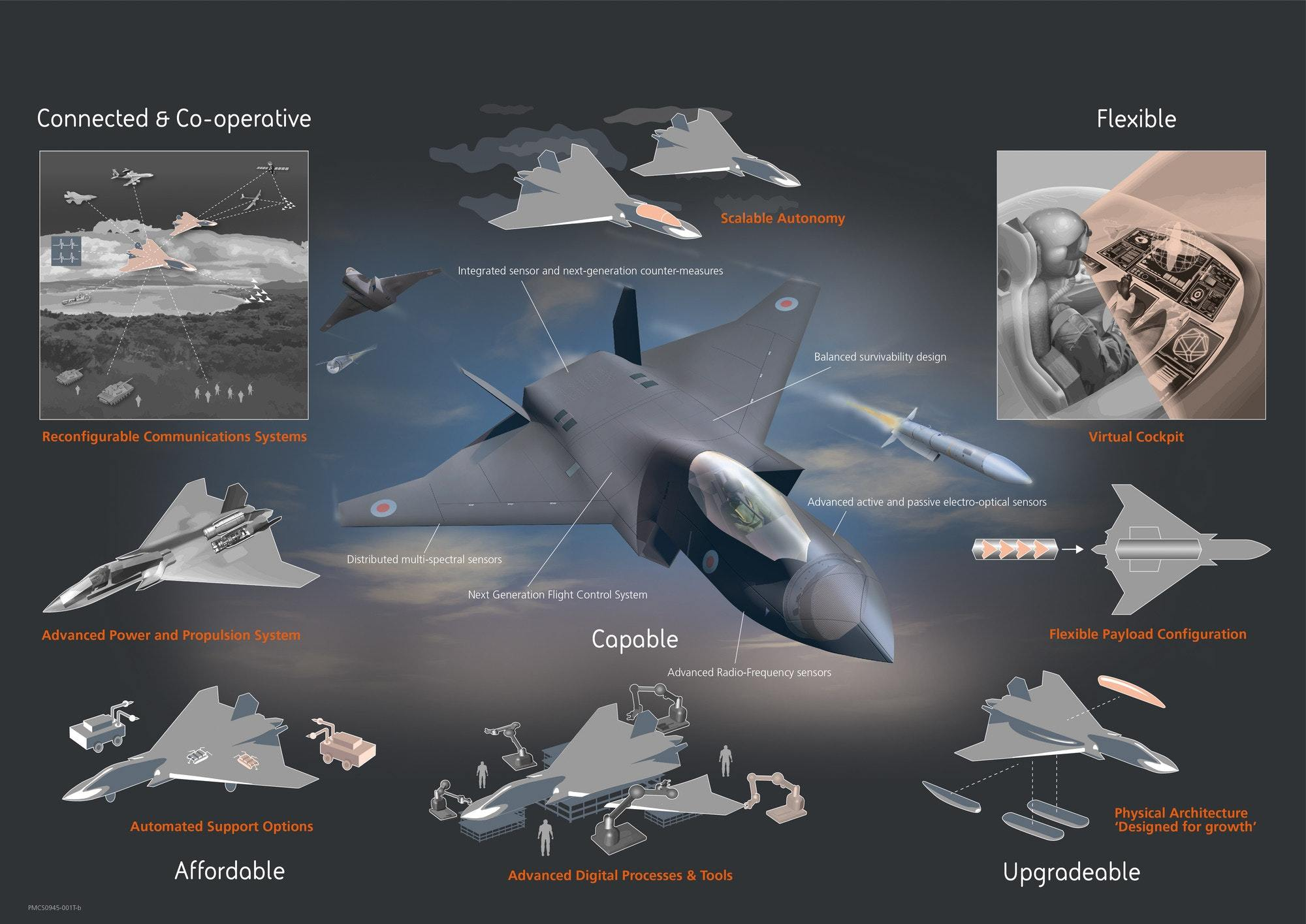 Tempest: UK unveils its sixth-generation unmanned fighter jet | Defence IQ