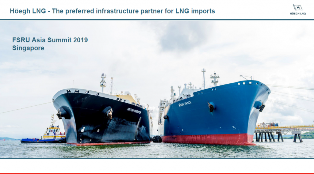 [Speaker Presentation] Mapping FSRU Demand with LNG Import Demand, Energy Mix and Structural Infrastructure