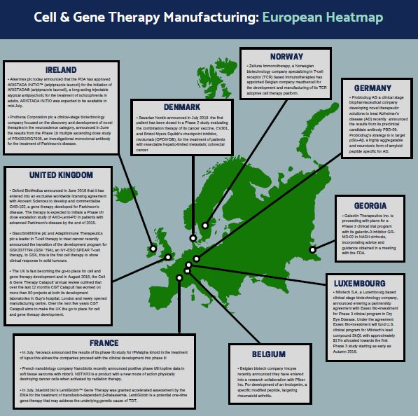 Cell & Gene Therapy: European Heatmap