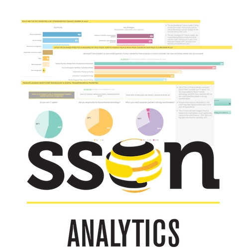 Key Strategies, Digital Enablers & Skills Prioritised | SSON Analytics