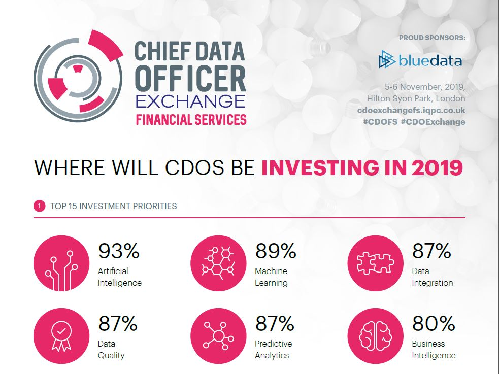 CDO Exchange Financial Services: Where Will CDO's be Investing in 2019?
