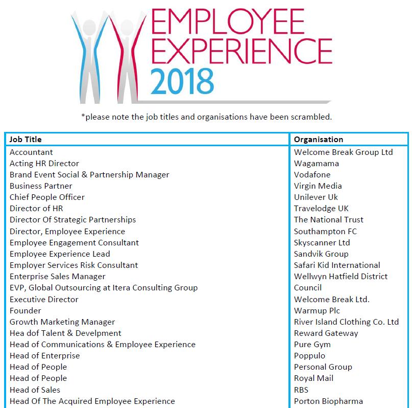 Sample Attendee List 2018