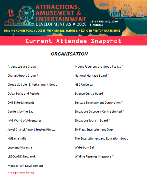 View 2020 Current Attendee List Snapshot