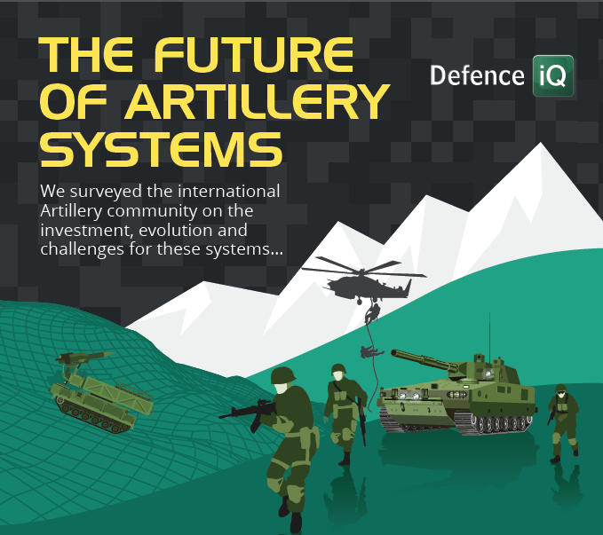 The Future of Artillery Systems