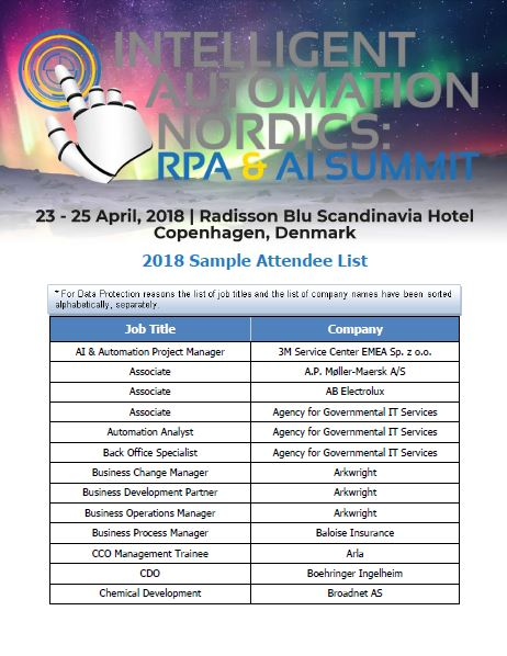 Intelligent Automation Nordics: RPA & AI Summit Attendee List 2018