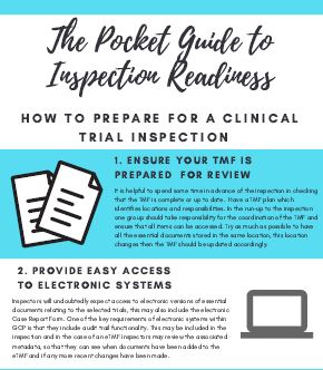 Infographic: Top Tips for Clinical Trial Inspection Readiness