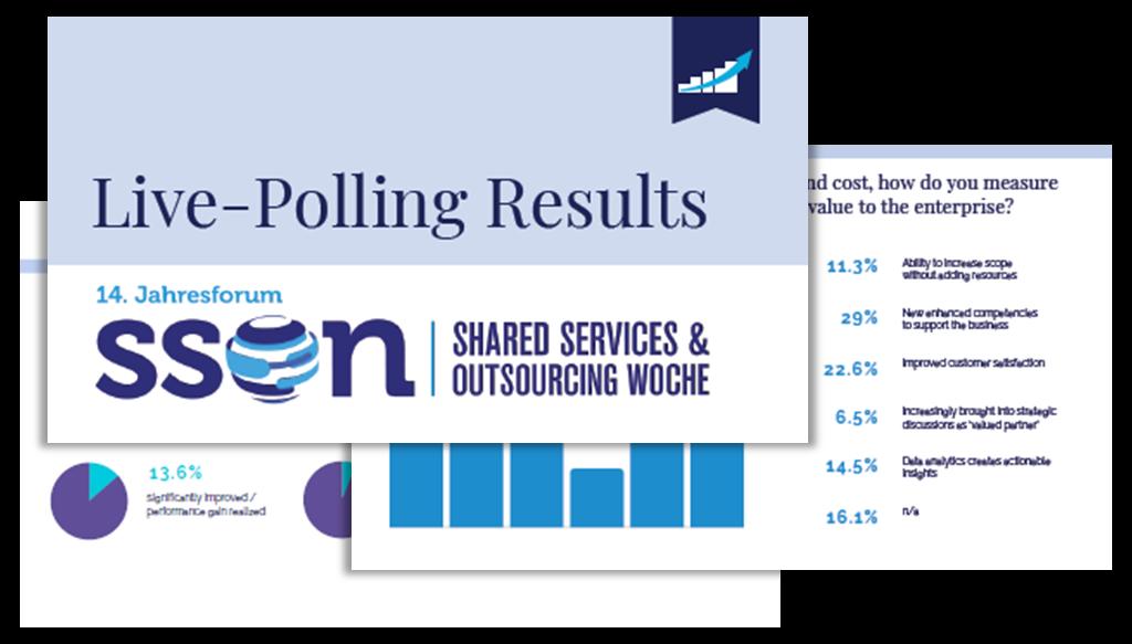 SSON Umfrageergebnisse 2018