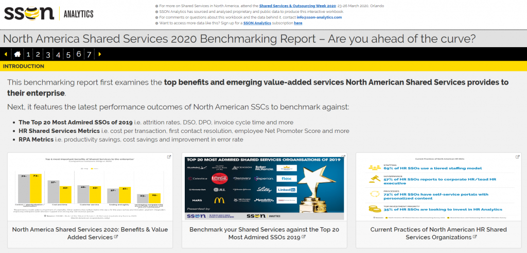 North America Shared Services 2020 Benchmarking Report