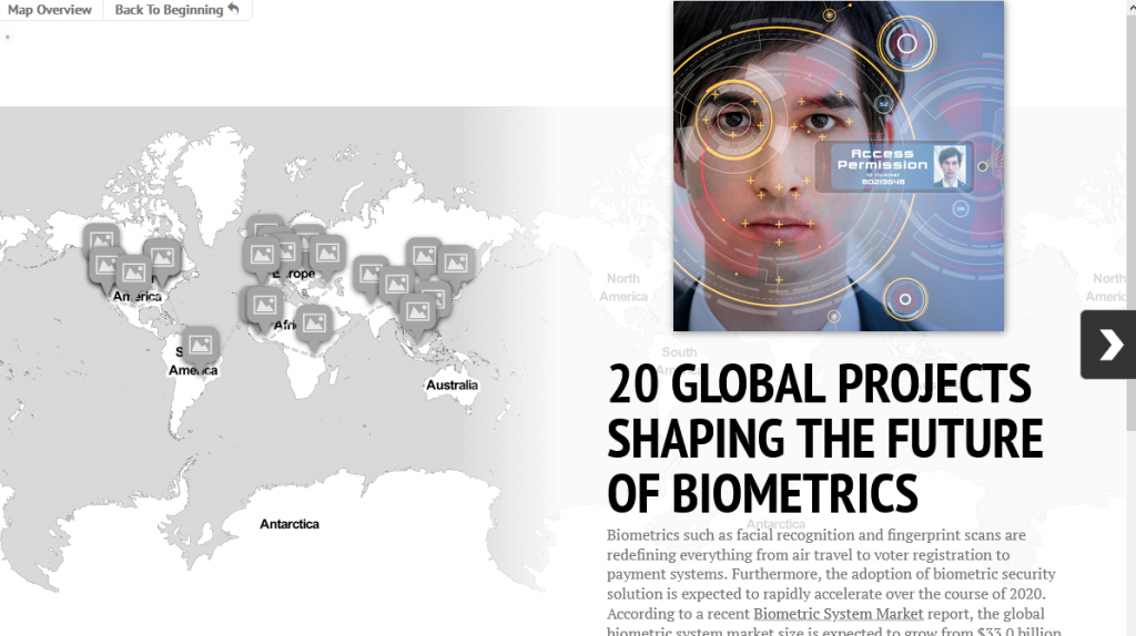 20 Global Projects Shaping the Future of Biometrics [Interactive Map]
