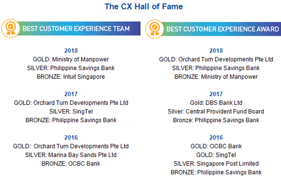 The CX Asia Hall of Fame