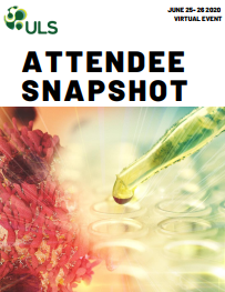 The Impact of the Covid-19 Pandemic on Clinical Trials | Attendee Snapshot