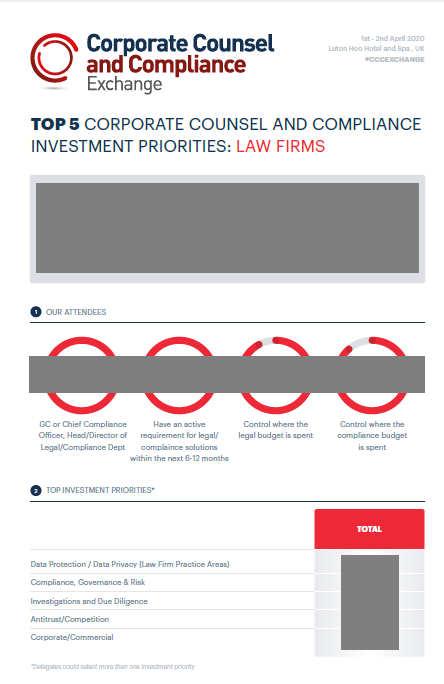Top 5 Corporate Counsel and Compliance Investment Priorities: Law Firms