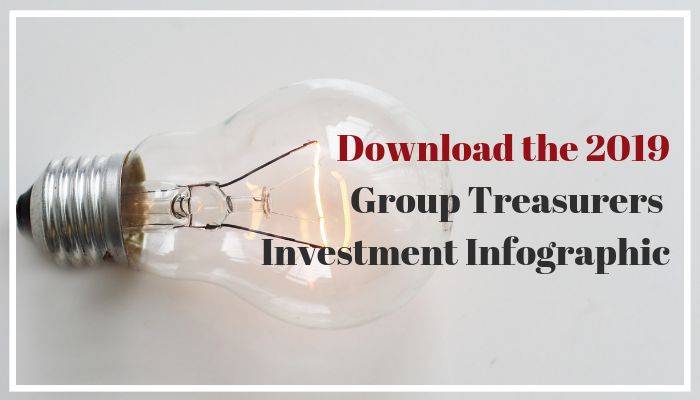 Top Investment Priorities for Treasury 2019 SPEX