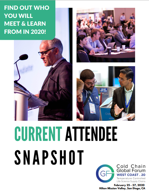 Current Attendee Snapshot - CCGF West 2020