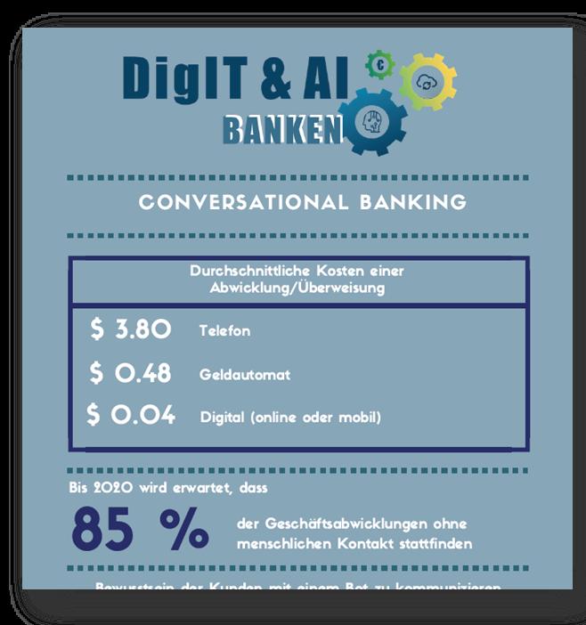 Infographic Conversational Banking