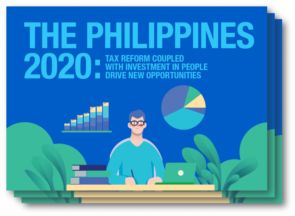 New Opportunities for The Philippines in 2020