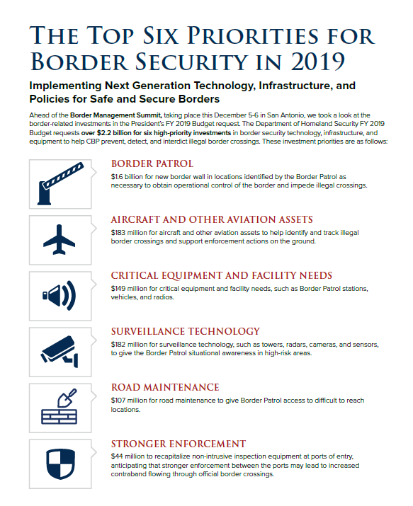 The Top Six Priorities for Border Security in 2019