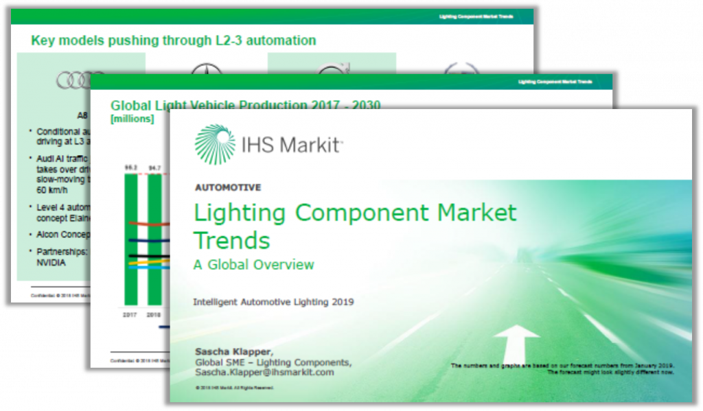IHS Markit Presentation: Automotive Lighting Component Market Trends - A Global Overview