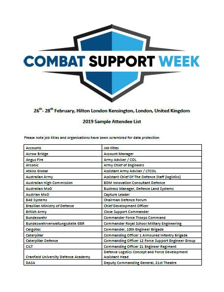 Combat Support Week 2019 Attendee List
