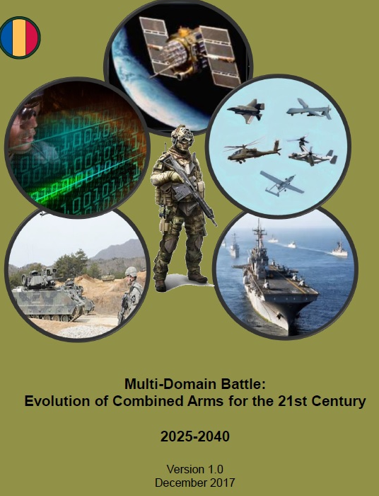 Multi-Domain Battle: Evolution of Combined Arms for the 21st Century
