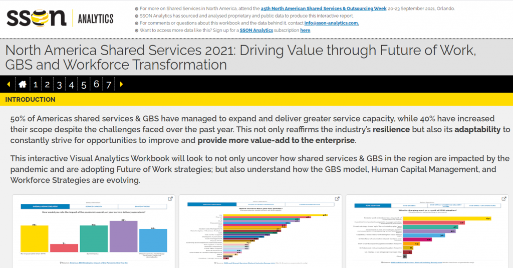 North America Shared Services 2021: Driving Value through Future of Work, GBS and Workforce Transformation