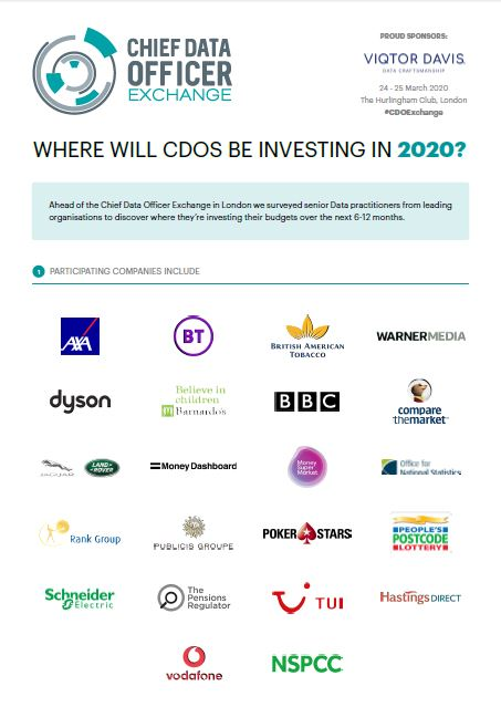 Top 15 Data Investment Priorities for 2020