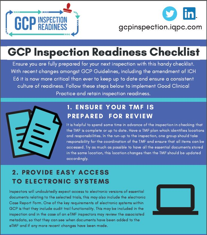 GCP | Your Checklist to Inspection Readiness