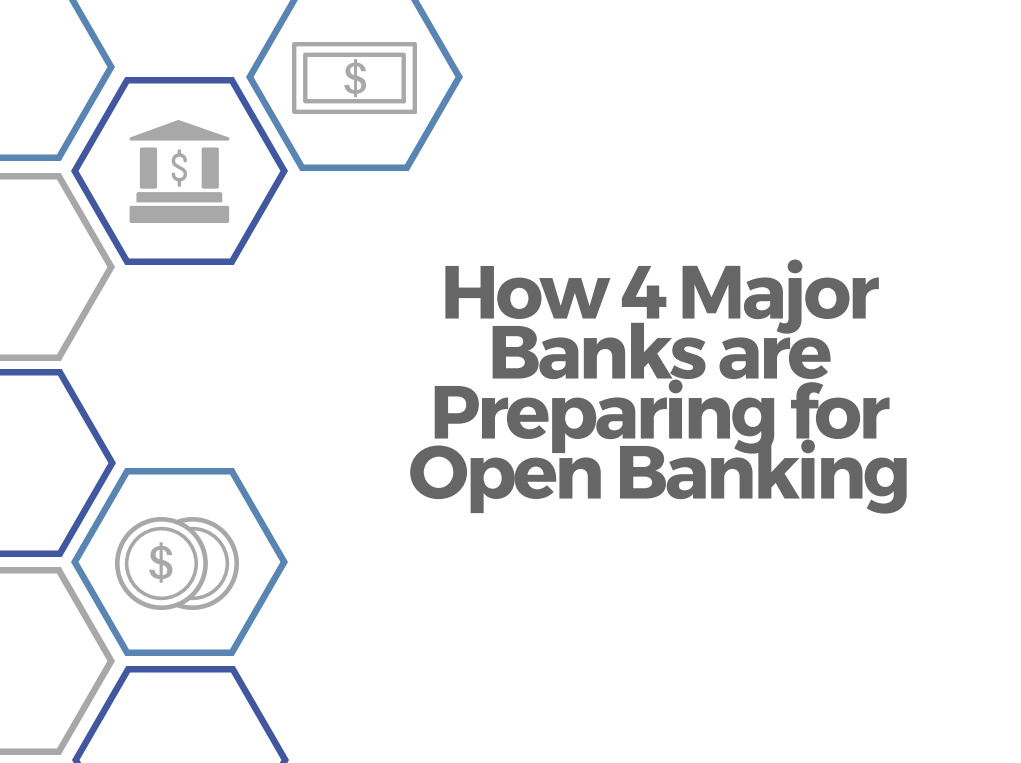 How 4 Major Banks are Preparing for Open Banking
