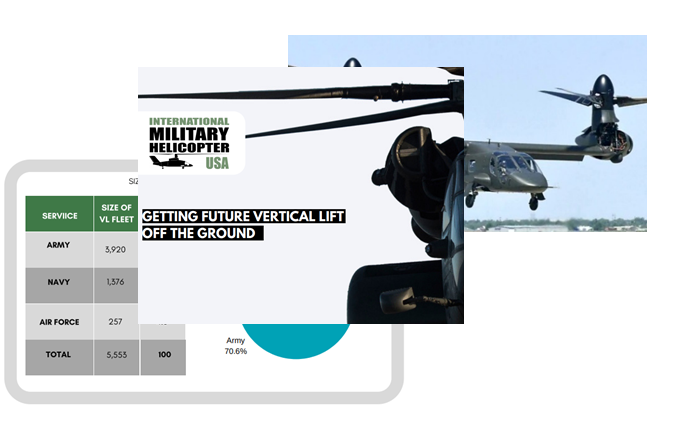 International Military Helicopters Market Report