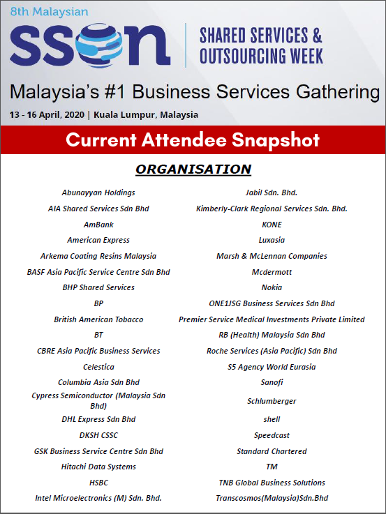 8th SSOW Malaysia Week 2020 - Current Attendee Snapshot