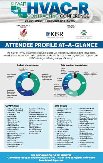 Attendee profile at-a-glance