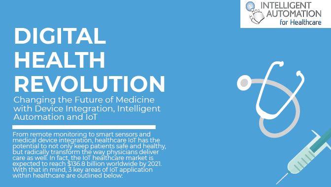 The Digital Health Revolution Infographic