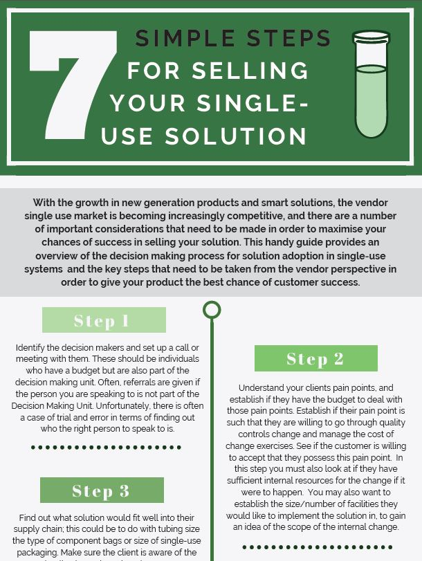 7 Simple Steps for Selling Your Single-Use Solution