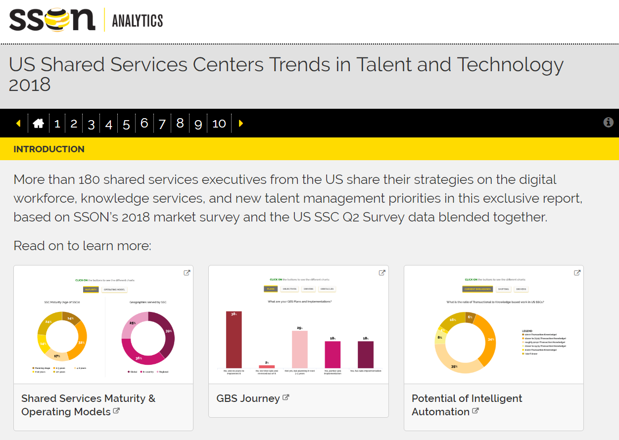 Access the US Shared Services Centers Trends in Talent and Technology 2018 Report