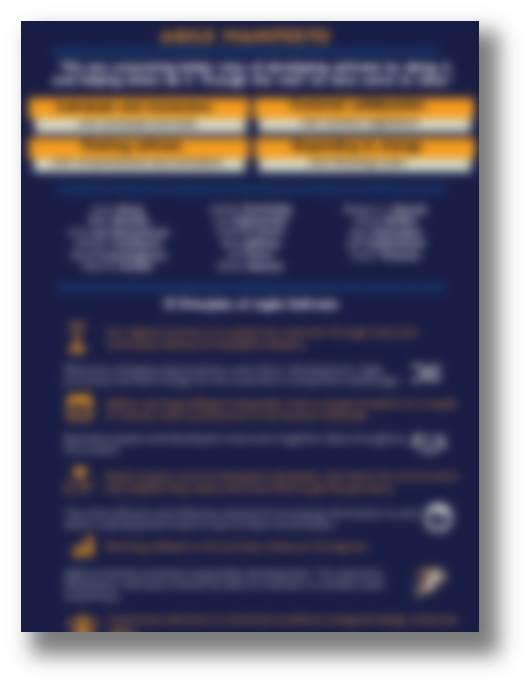 Manifesto für eine agile Software Entwicklung – Infografik